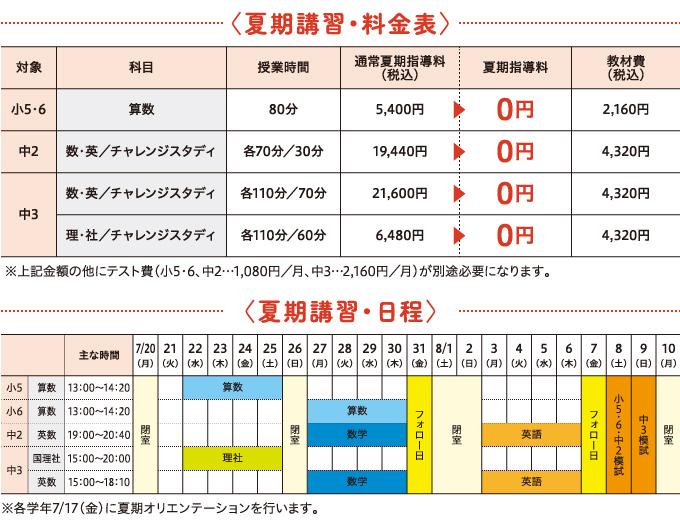 夏季講習生・新規入塾生 受付中!